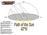 Sun Path / Seasons Animation