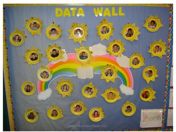 Sun Rays Data Wall for Kindergarten