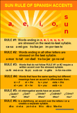 Sun Rule of Spanish Accents Poster and Exercises