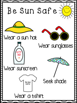 Sun Safety | Looking after yourself when in the sun