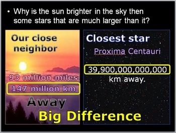 Sun Lesson