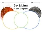 Sun and Moon Venn Diagram