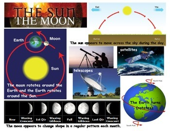 Sun and Moon Vocabulary Poster
