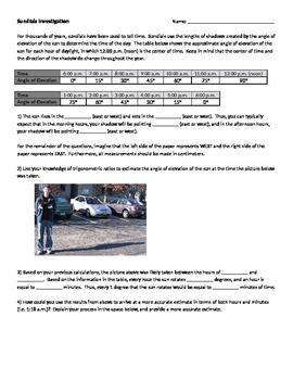 Sundials Investigation: Applications of Inverse Trigonomet