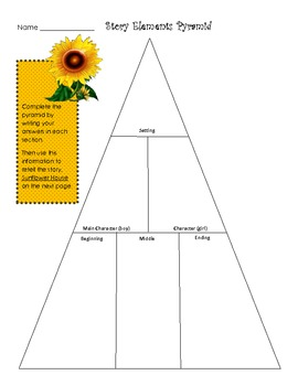 Sunflower House by Eve Bunting reading unit graphic organizers worksheets