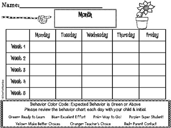 Sunflower Kids Behavior Clip Chart