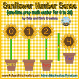 Sunflower Number Sense: numerals, sets, and words