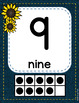 Sunflowers and Denim Number Posters 1-20 Classroom Decor