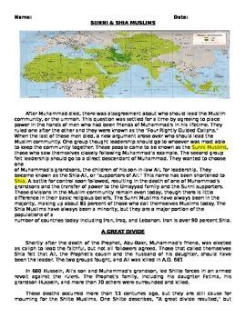 Sunni and Shia Muslims