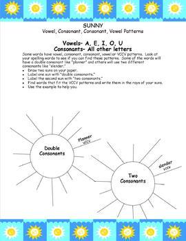 Sunny VCCV Patterns!