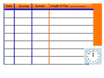 Sunrise-Sunset Chart  (teaching elapsed time)