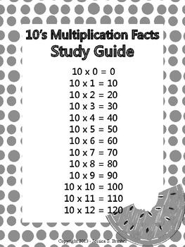 Sunsational Summer Review - Multiplication - Black and White Edition