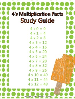 Sunsational Summer Review - Multiplication - Full Color Edition