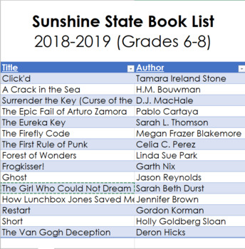 sunshine state book spreadsheet 2018 19 6 8 by zowie176 tpt