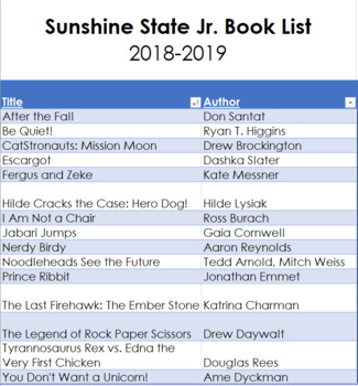 Sunshine State Jr. Book Spreadsheet 2018-19