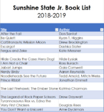Sunshine State Jr. Book Spreadsheet 2018-19