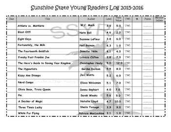 Sunshine State Young Readers AR Log 2015-2016