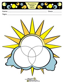Sunshine Triple Venn Diagram
