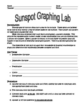 Sunspot Graphing Lab