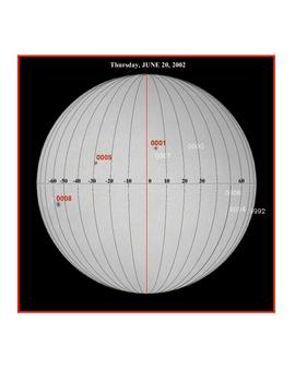 Sunspots 3 Activity  SURFFDOGGY