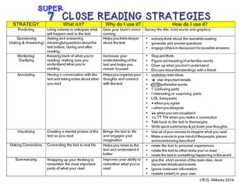Super 7 Close Reading Strategies