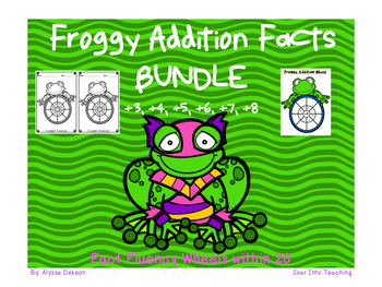 Super BUNDLE Frog Math Fact Wheels {+3, +4, +5, +6, +7, +8}