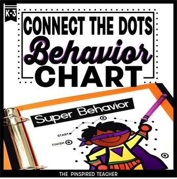 Super Behavior Charts | A Positive Behavior Management Too