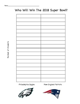 Super Bowl 2018 Graphing