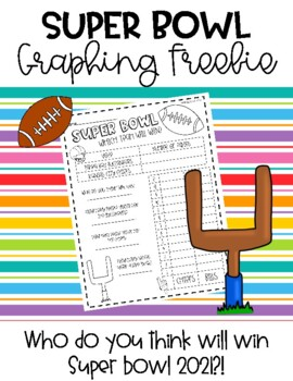 Super Bowl 2020 Graphing Activity