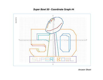 Super Bowl 50 (2016) - Coordinate Graph