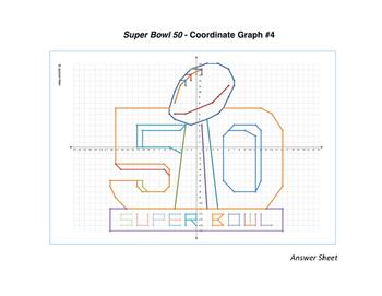 Super Bowl 50 (2016) - Coordinate Graph