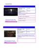 Super Bowl Commercials Media Literacy SOL 4.3 & SOL 5.3
