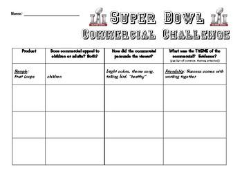 Super Bowl Commerical Challenge