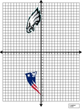 Super Bowl LII Coordinate Graphing