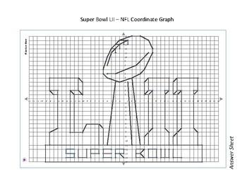 Super Bowl LII Logo - NFL Coordinate Graph