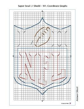 Super Bowl LII NFL Shield Coordinate Graph