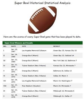 Super Bowl Math Stat Fun