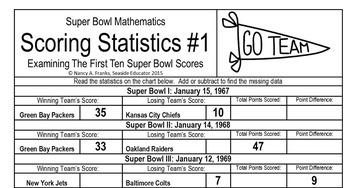 Super Bowl Mathematics