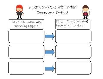 Super Comprehension Skills:  Graphic Organizers