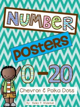 Super-Cute Chevron & Polka Dot Number Posters