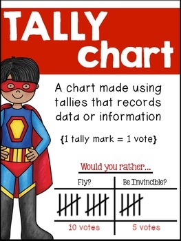 Super Data: Anchor Charts & Surveys for Data Collection