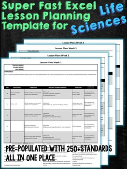 Super Fast HS NGSS Life Sciences Lesson Planning Template