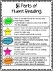 Super Fluent Me: Teaching Young Students The Meaning of Fluency