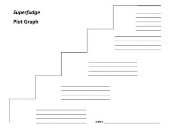 Superfudge Plot Graph - Judy Blume