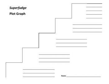Superfudge Plot Graph - Judy Blume