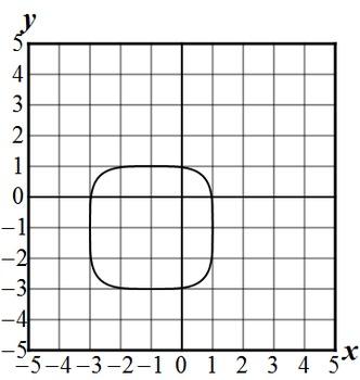 """Super Fun Easy Clip Art, """"Squarish Circles"""" Diagrams"""