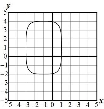 "Super Fun Easy Clip Art, ""Squarish Circles"" Diagrams, Commercial Version"