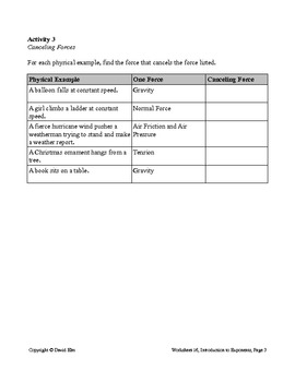 Super Fun Easy Worksheet 16, The Four Common Forces