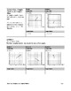 Super Fun Easy Worksheet, Imaginary and Complex Numbers