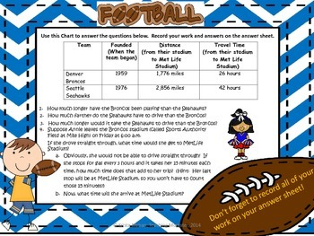 Super Fun Football Word Problems--For the big Bowl Game in February